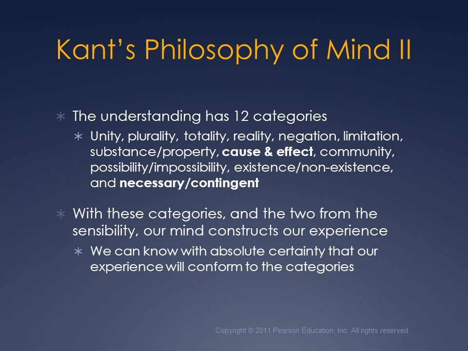 Kant's Philosophy of Mind II