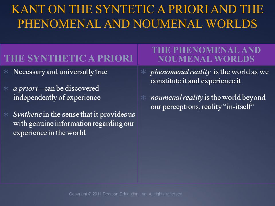 KANT ON THE SYNTETIC A PRIORI AND THE PHENOMENAL AND NOUMENAL WORLDS