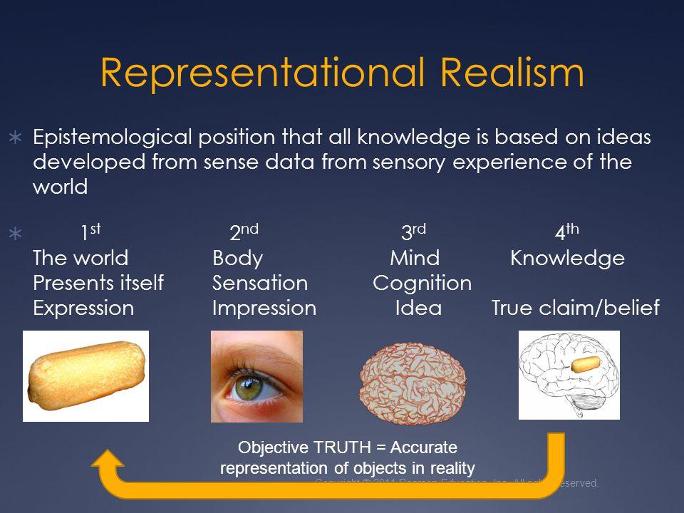 Representational Realism