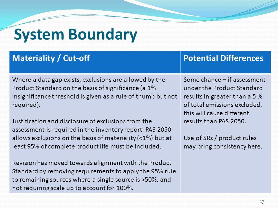 System Boundary Materiality / Cut-off Potential Differences