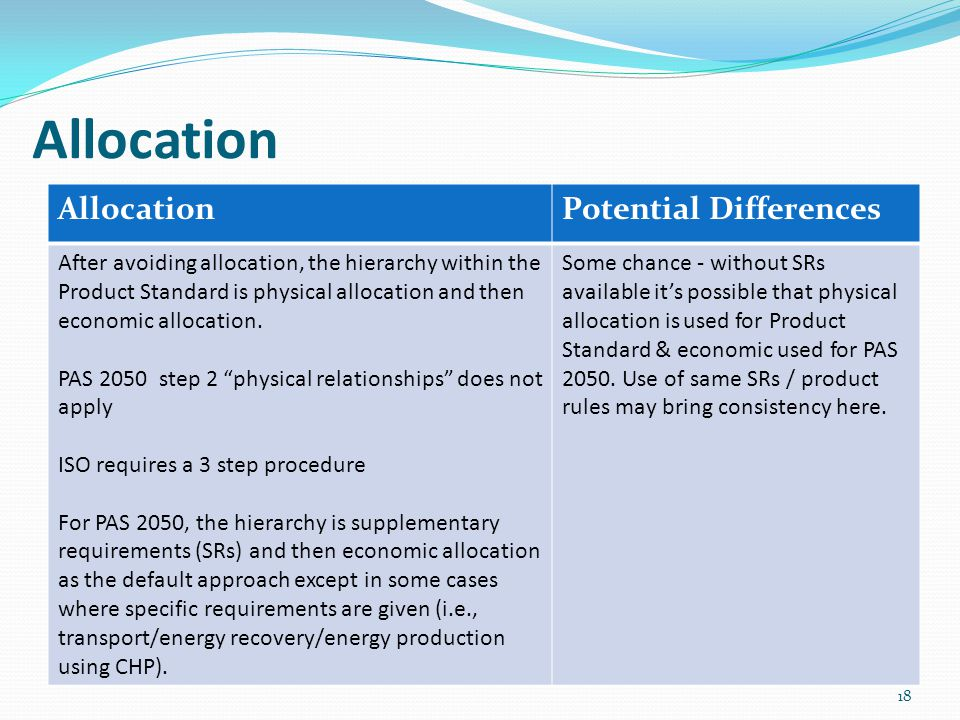 Allocation Allocation Potential Differences