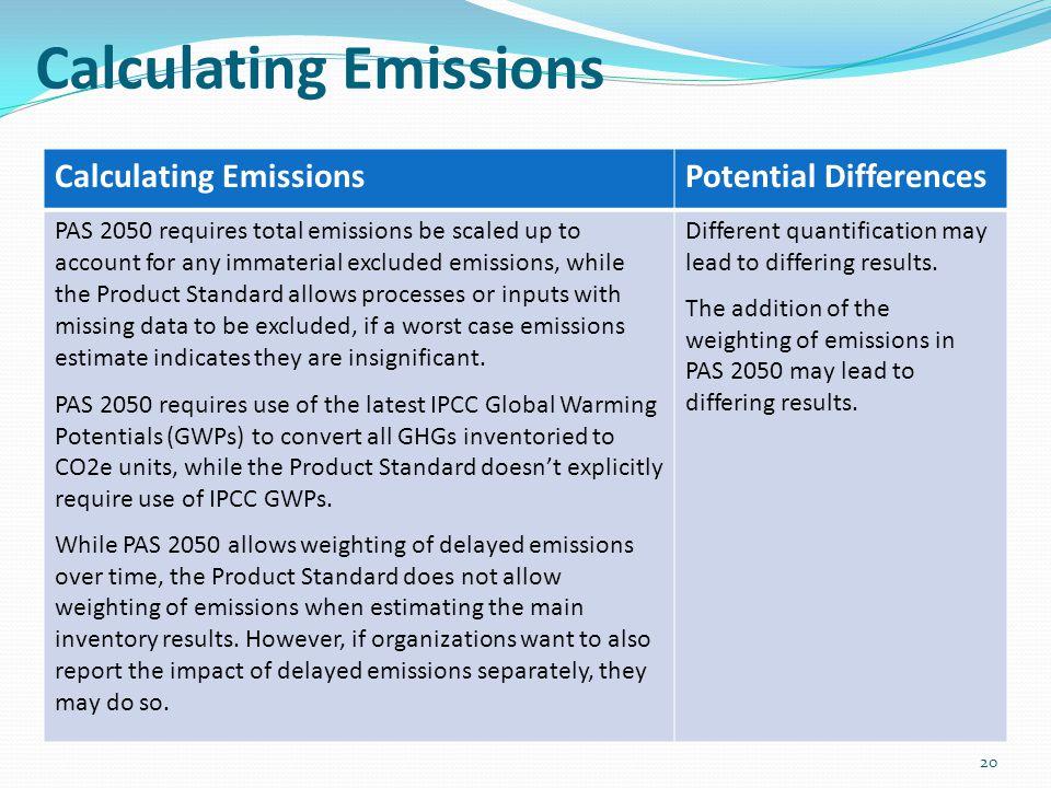 Calculating Emissions
