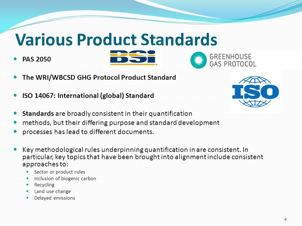 Various Product Standards