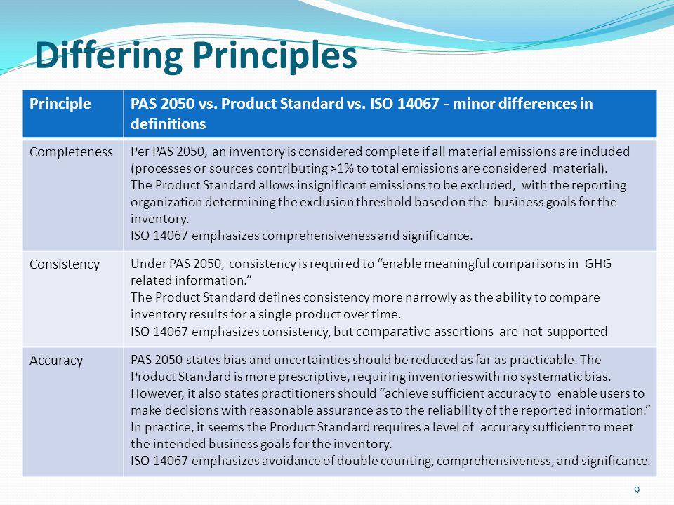 Differing Principles Principle