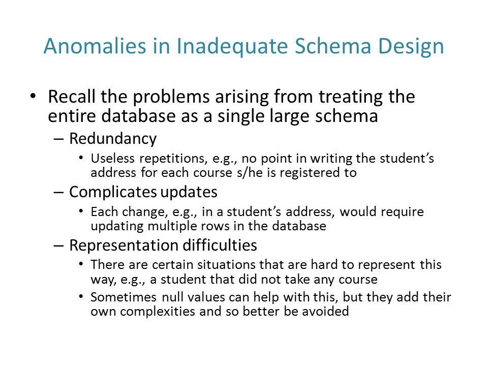 Anomalies in Inadequate Schema Design