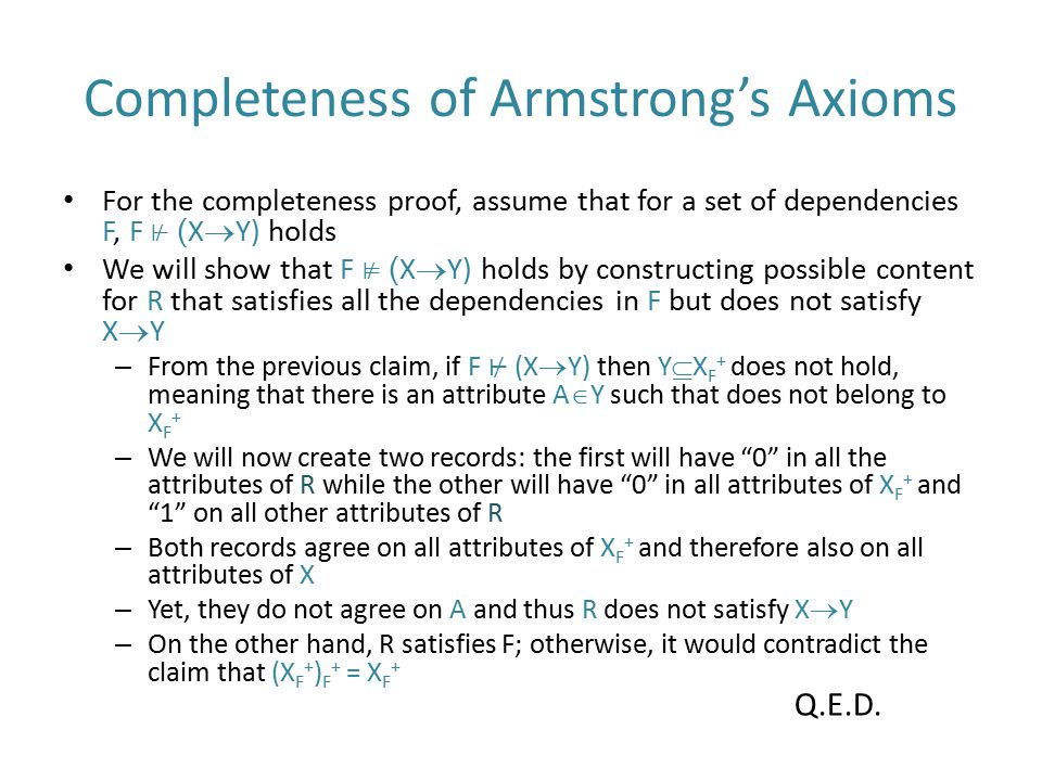 Completeness of Armstrong's Axioms