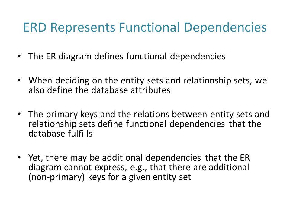 ERD Represents Functional Dependencies