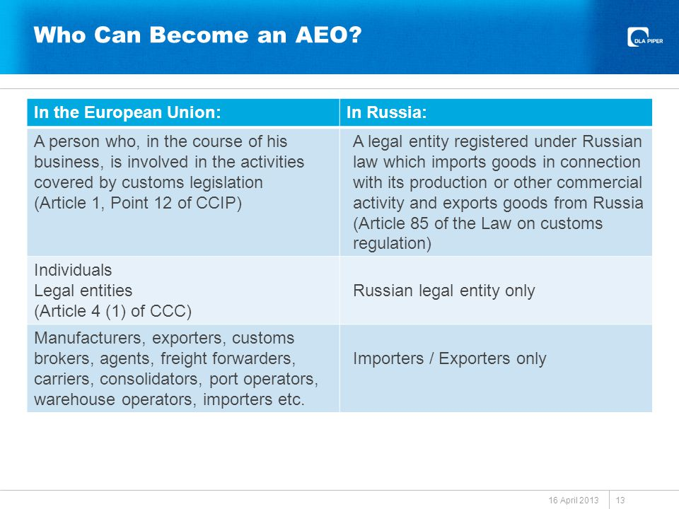 Who Can Become an AEO In the European Union: In Russia: