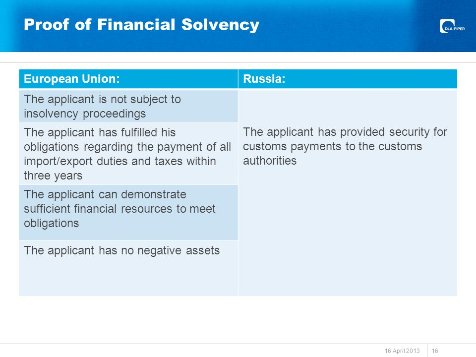 Proof of Financial Solvency