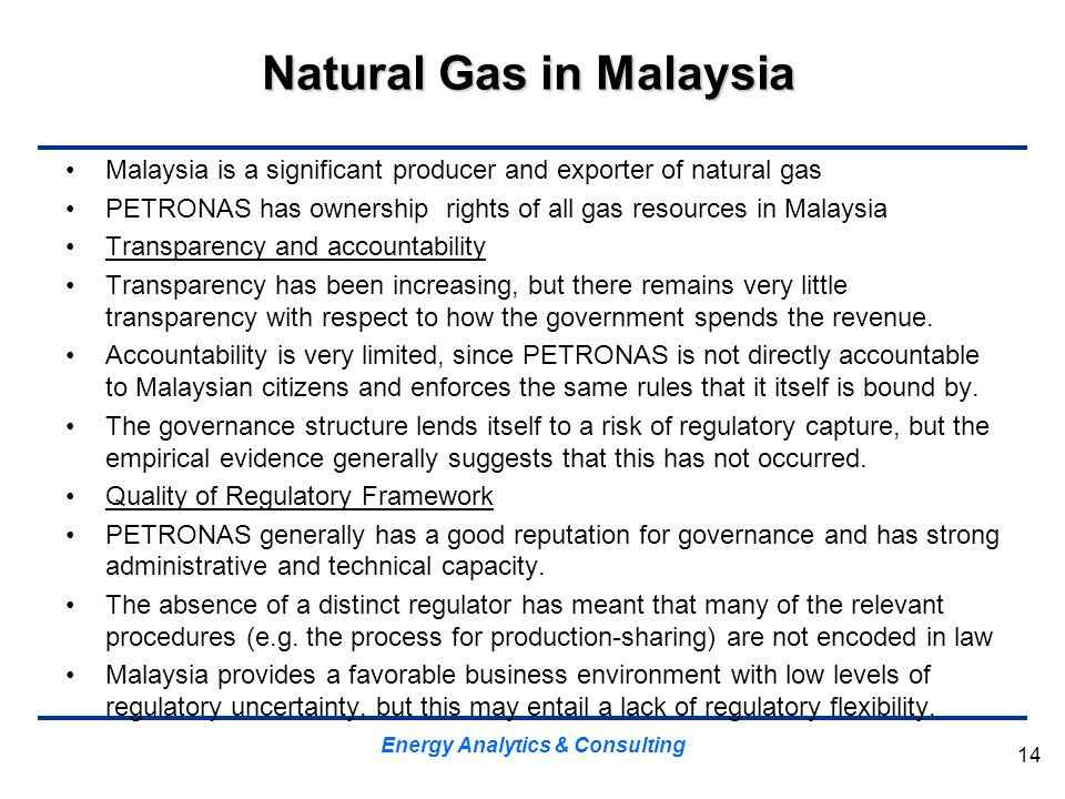 Natural Gas in Malaysia