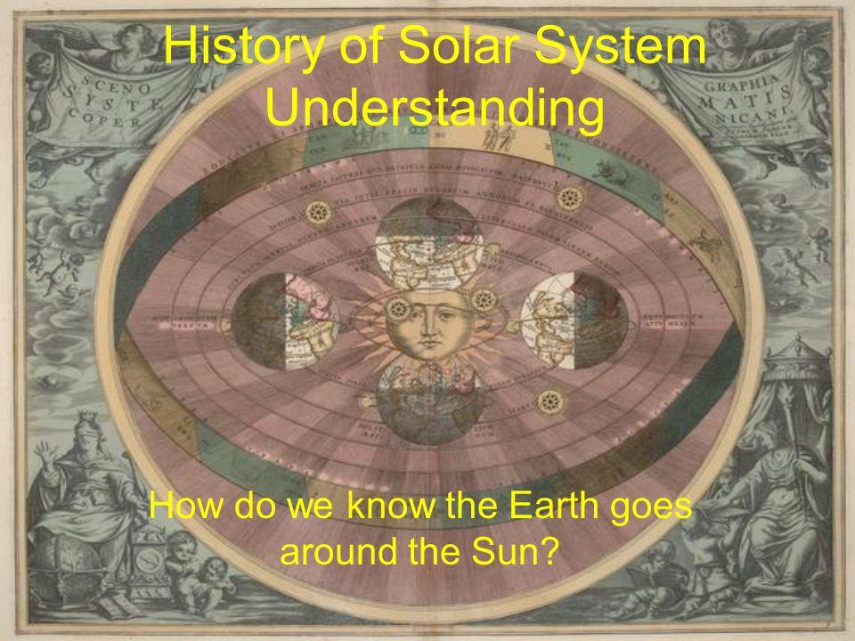 History of Solar System Understanding
