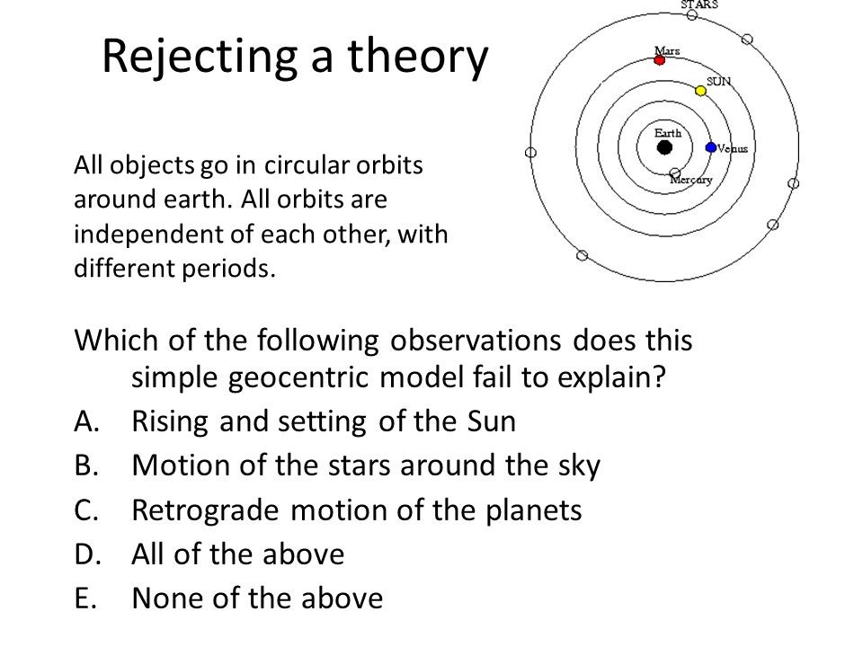 Rejecting a theory All objects go in circular orbits around earth. All orbits are independent of each other, with different periods.