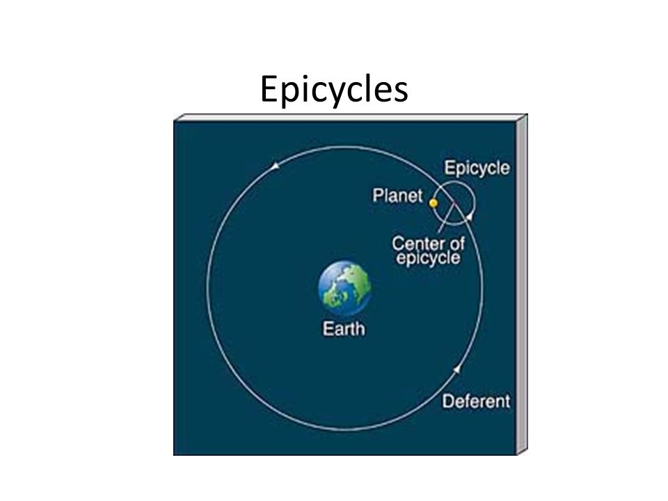 Epicycles