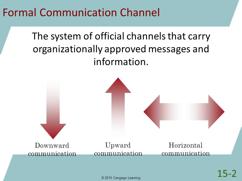 Formal Communication Channel