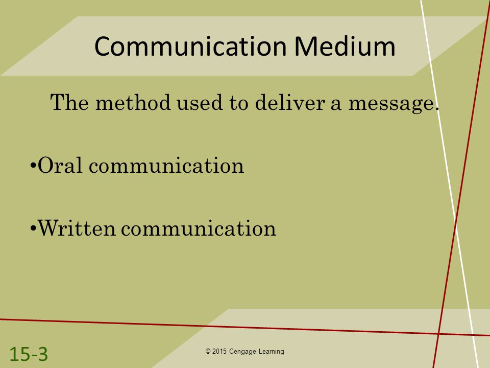 The method used to deliver a message.