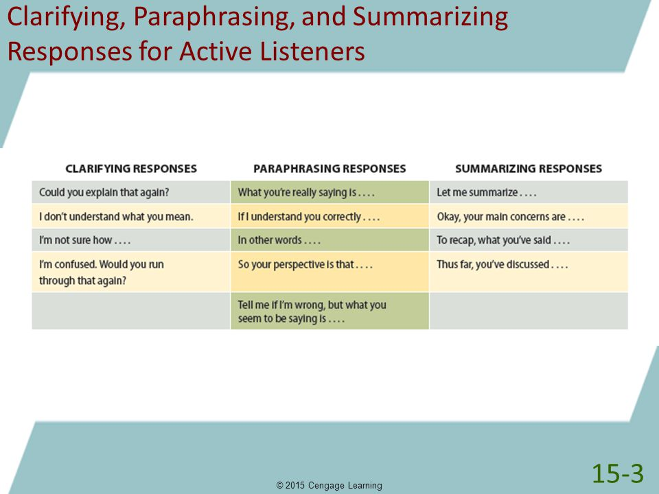 Clarifying, Paraphrasing, and Summarizing Responses for Active Listeners
