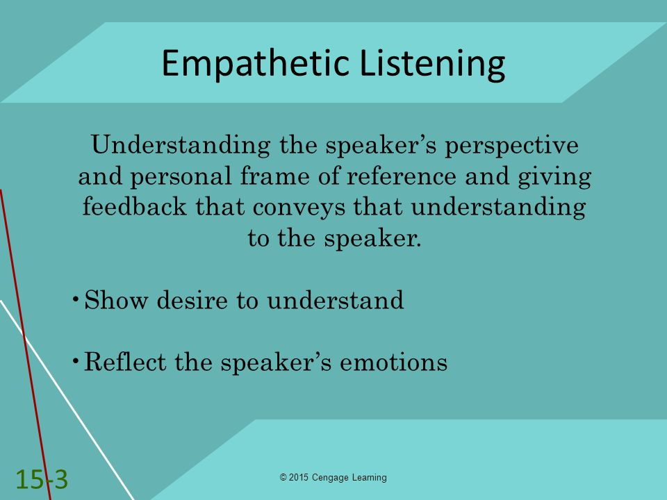 Empathetic Listening 15-3