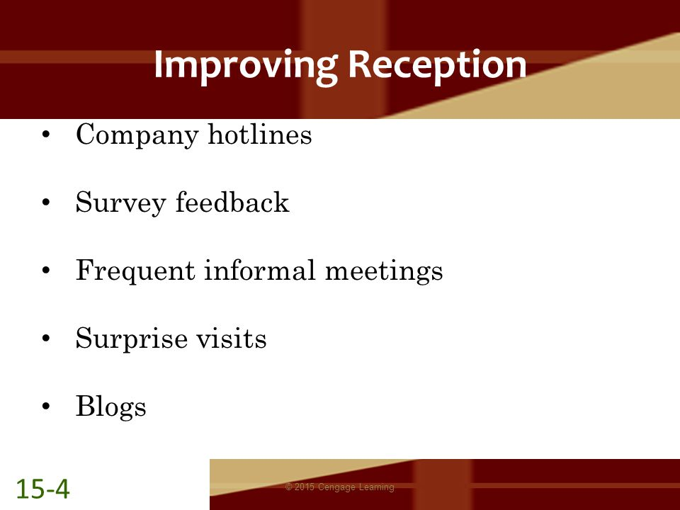 Improving Reception 15-4 Company hotlines Survey feedback