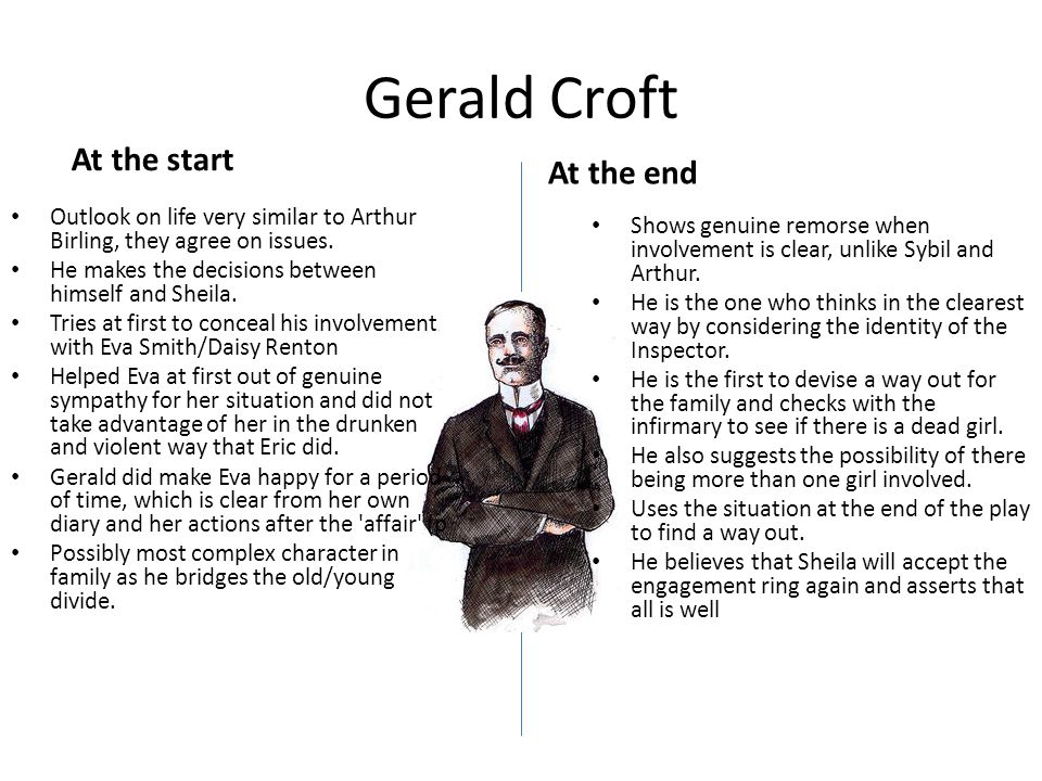 Gerald Croft At the start At the end