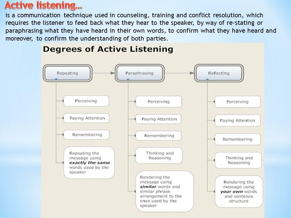 Active listening…