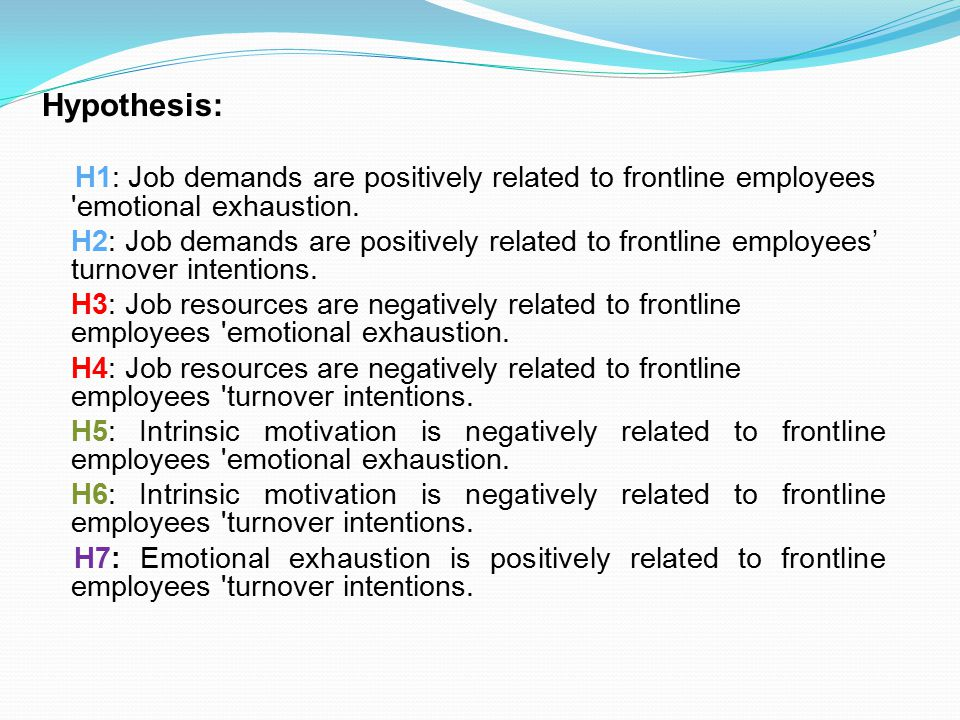 Hypothesis: H1: Job demands are positively related to frontline employees emotional exhaustion.