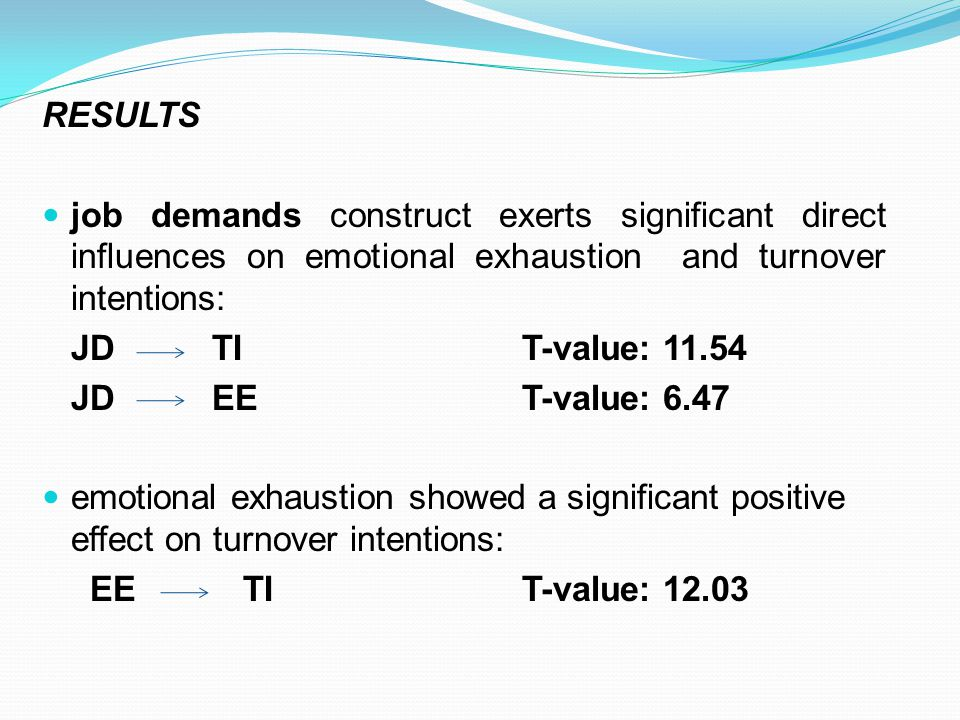 RESULTS job demands construct exerts significant direct influences on emotional exhaustion and turnover intentions: