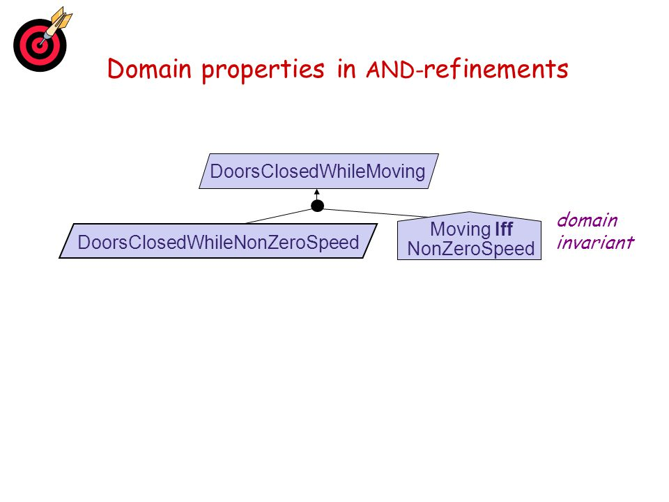 Domain properties in AND-refinements