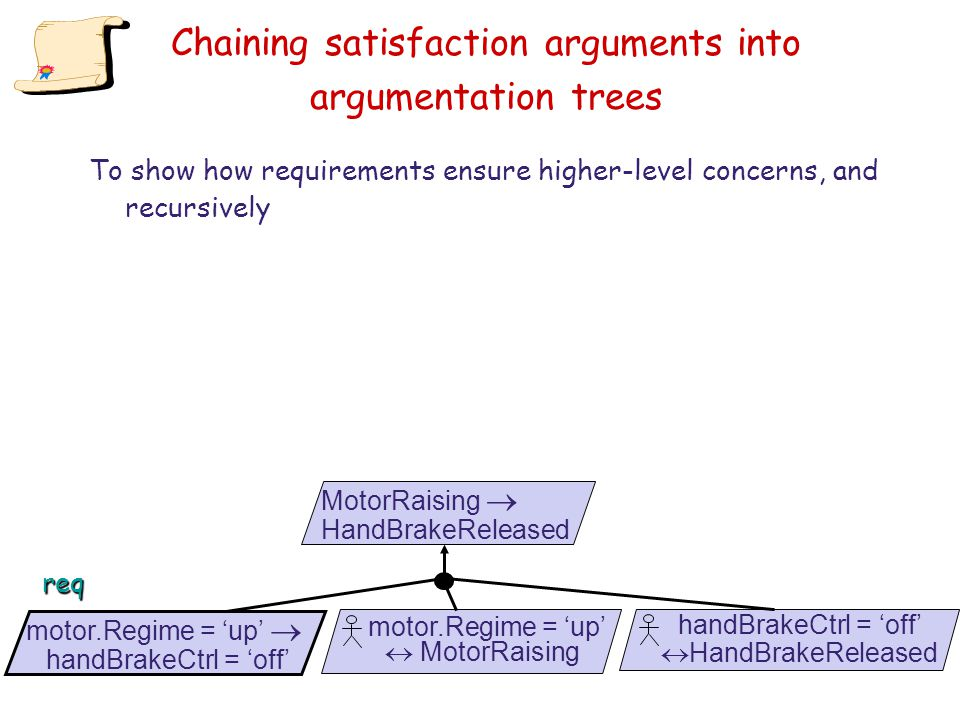 Chaining satisfaction arguments into argumentation trees