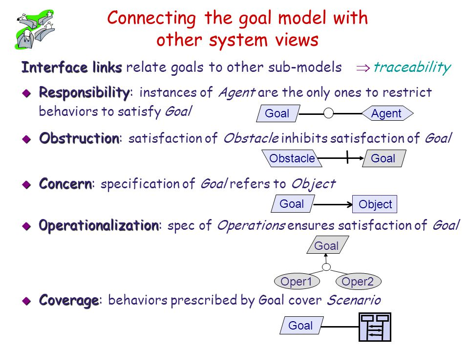 Connecting the goal model with other system views
