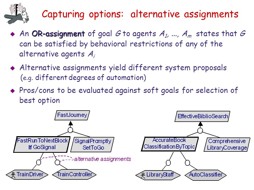 Capturing options: alternative assignments