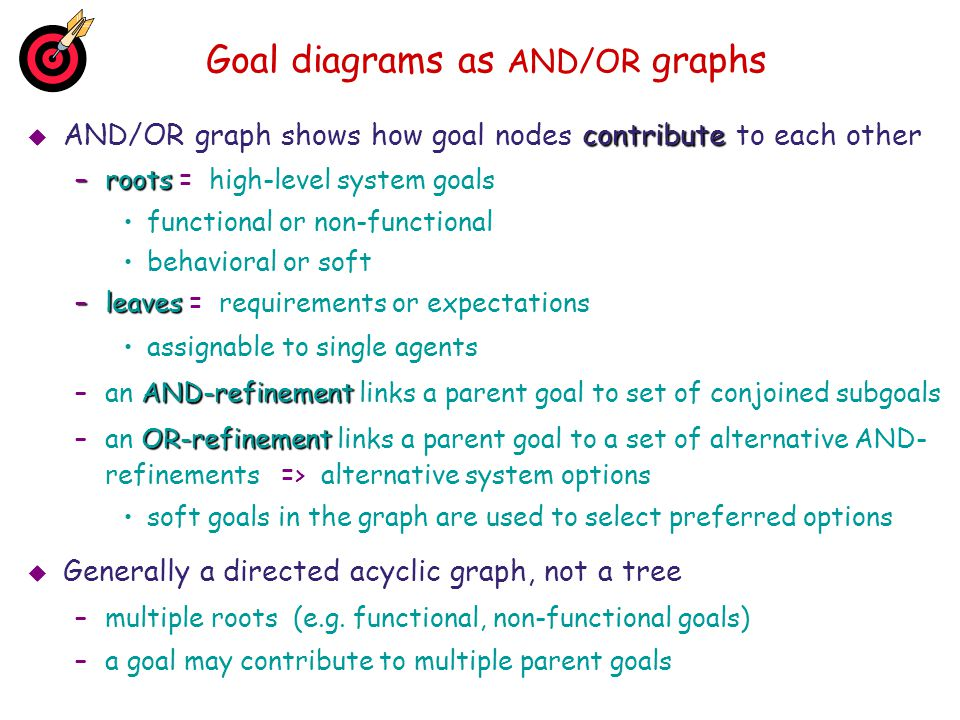 Goal diagrams as AND/OR graphs