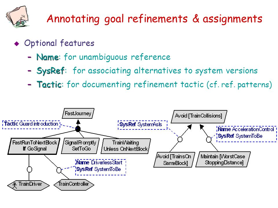 Annotating goal refinements & assignments