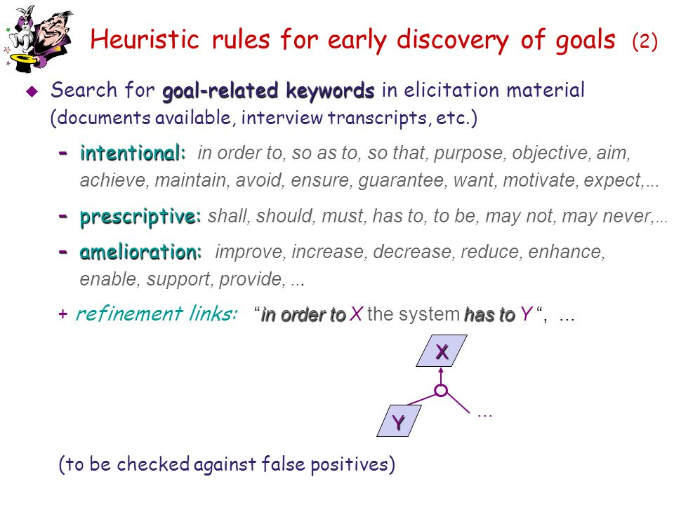 Heuristic rules for early discovery of goals (2)