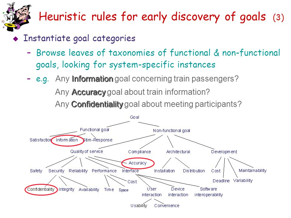 Heuristic rules for early discovery of goals (3)