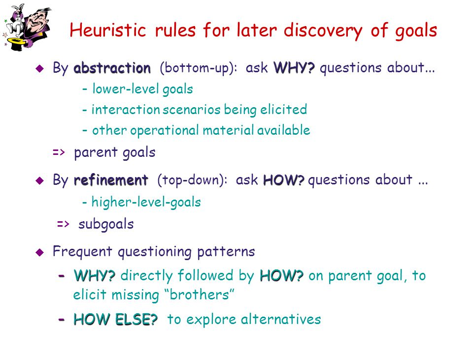 Heuristic rules for later discovery of goals