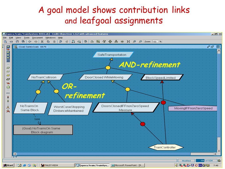 A goal model shows contribution links and leafgoal assignments