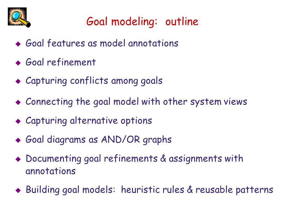 Goal modeling: outline