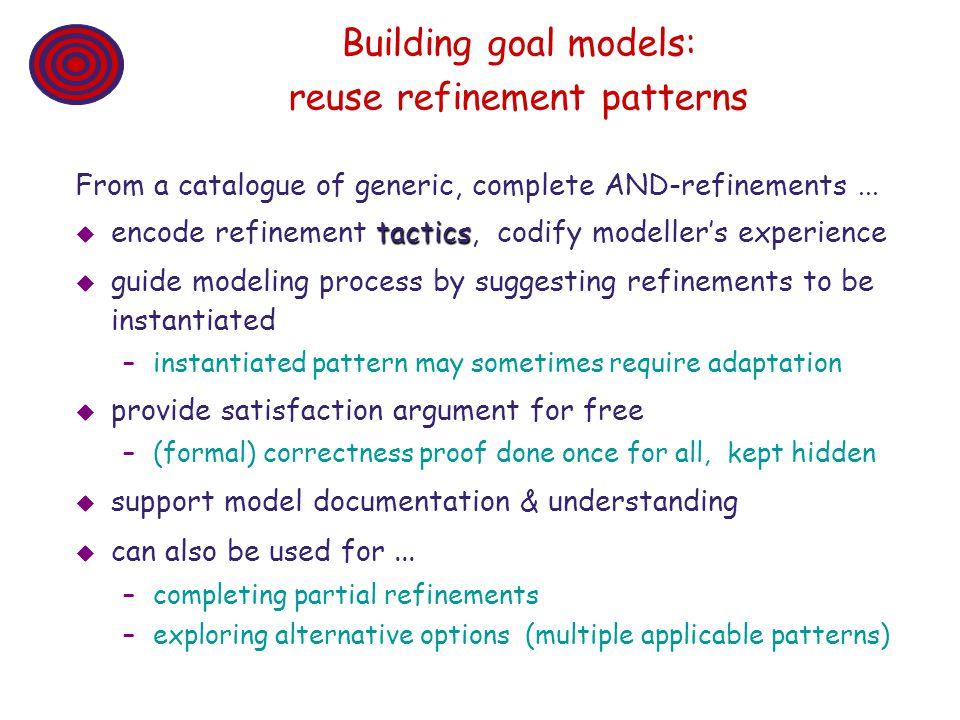 Building goal models: reuse refinement patterns