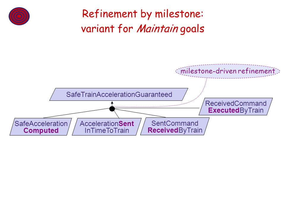 Refinement by milestone: variant for Maintain goals