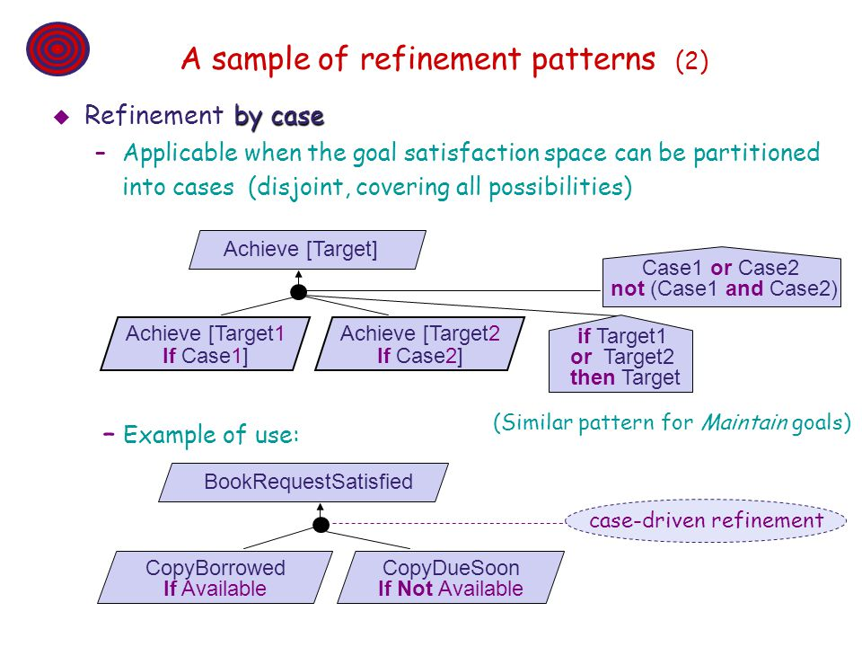 A sample of refinement patterns (2)