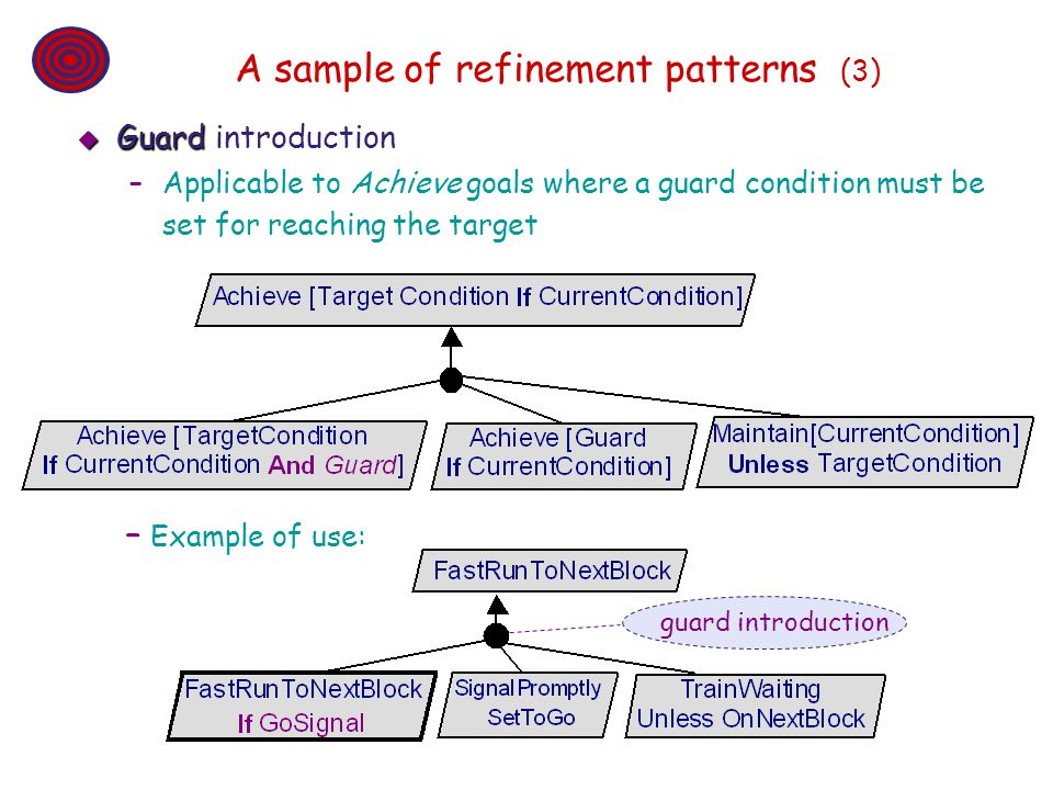 A sample of refinement patterns (3)