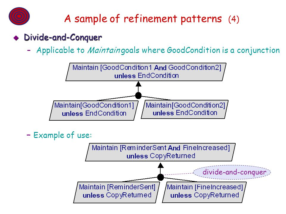A sample of refinement patterns (4)