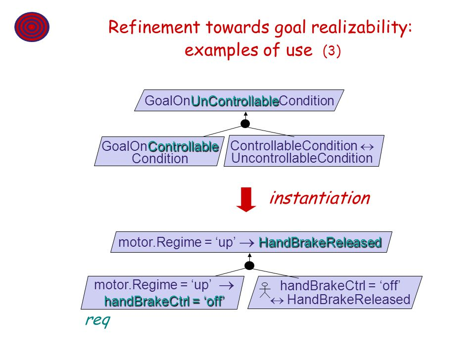 Refinement towards goal realizability: examples of use (3)