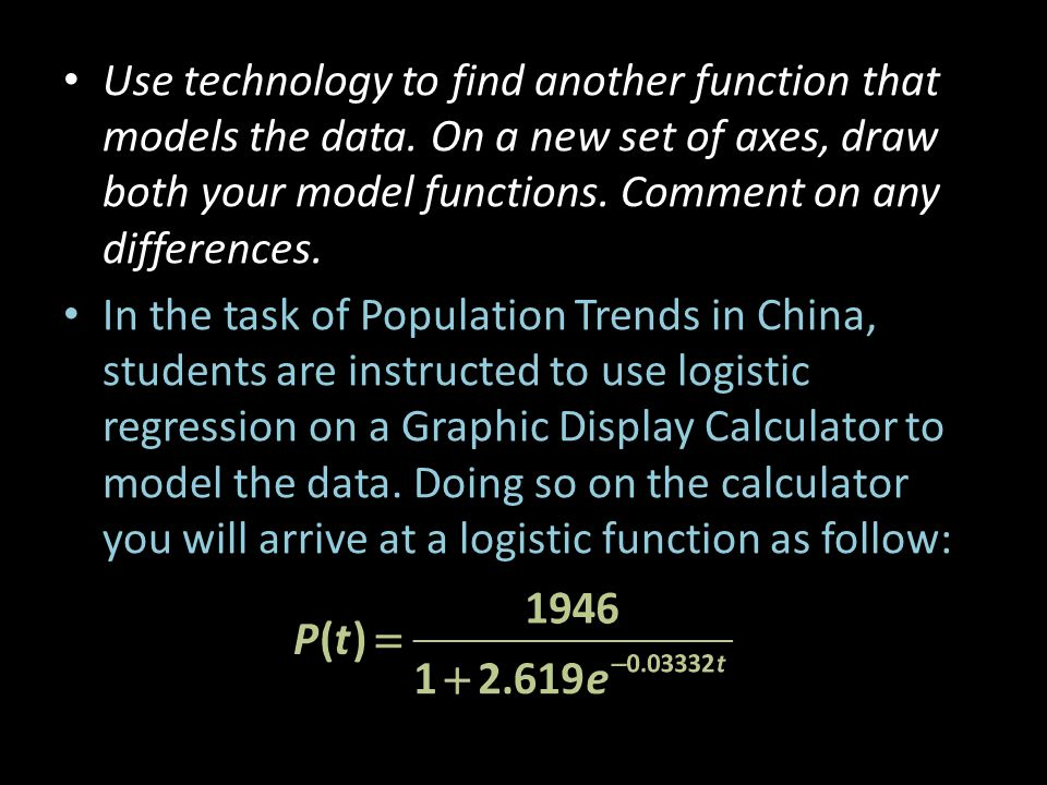 Use technology to find another function that models the data