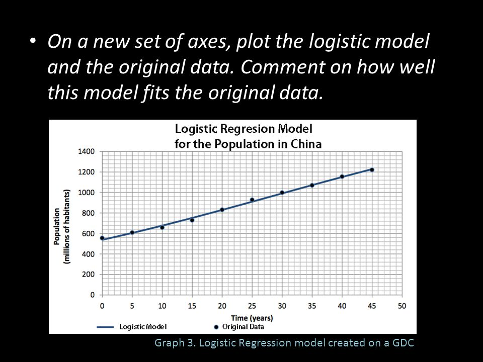 On a new set of axes, plot the logistic model and the original data