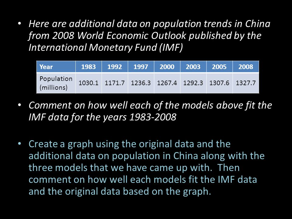 Here are additional data on population trends in China from 2008 World Economic Outlook published by the International Monetary Fund (IMF)