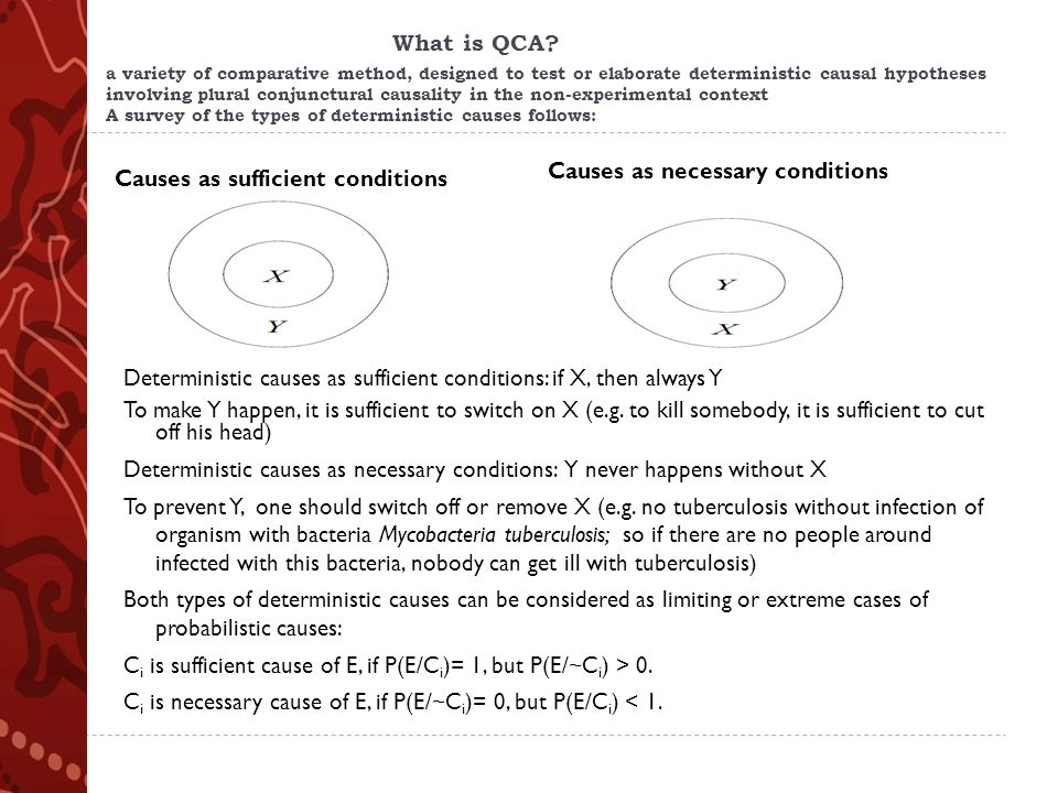 What is QCA a variety of comparative method, designed to test or elaborate deterministic causal hypotheses involving plural conjunctural causality in the non-experimental context A survey of the types of deterministic causes follows: