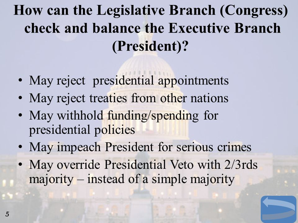 How can the Legislative Branch (Congress) check and balance the Executive Branch (President)