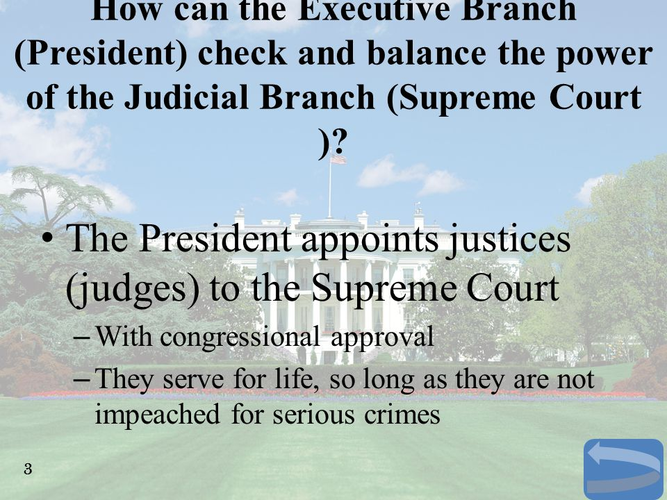 The President appoints justices (judges) to the Supreme Court
