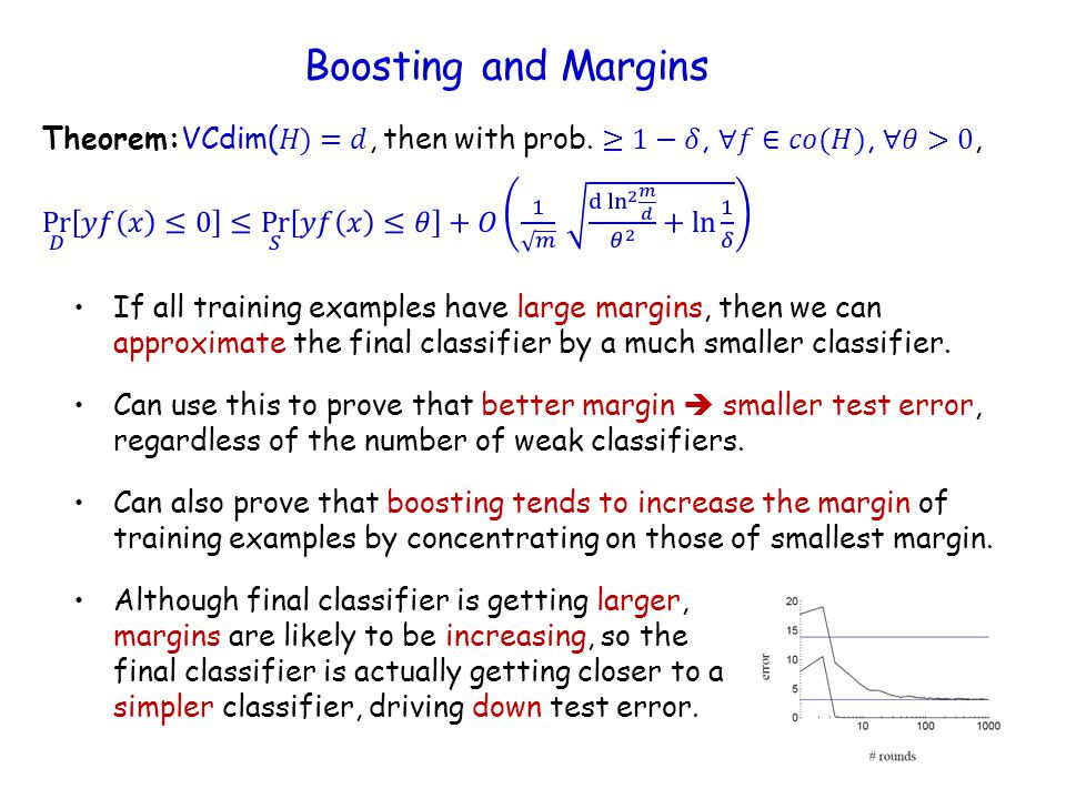 Boosting and Margins Theorem:VCdim(𝐻)=𝑑, then with prob. ≥1−𝛿, ∀𝑓∈𝑐𝑜(𝐻), ∀𝜃>0,